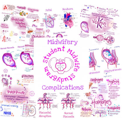 Midwifery Complications Flashcard Set