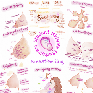 Breastfeeding Flashcards