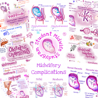 Midwifery Complications Flashcards