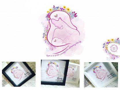 Lovelycraftygems Birth Counter