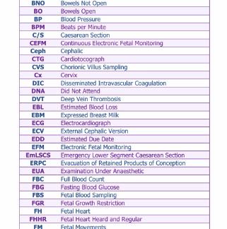 Midwifery Abbreviations