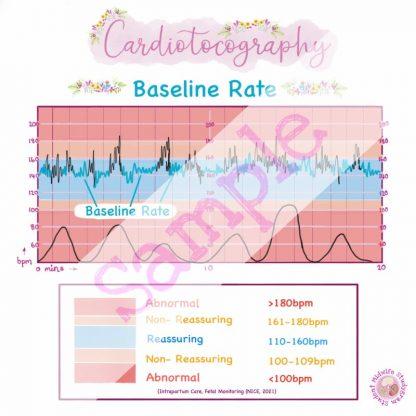 Baseline Rate Flashcard