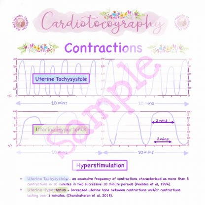 Contractions Flashcard